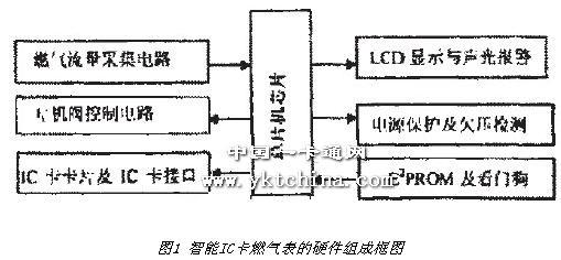 电路 电路图 电子 设计 素材 原理图 509_236